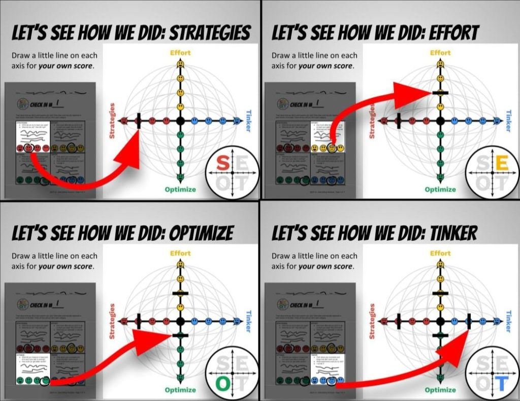 "4 screenshots combined showing how to graph scores from the ""Check In"" handout onto the wheel of success."